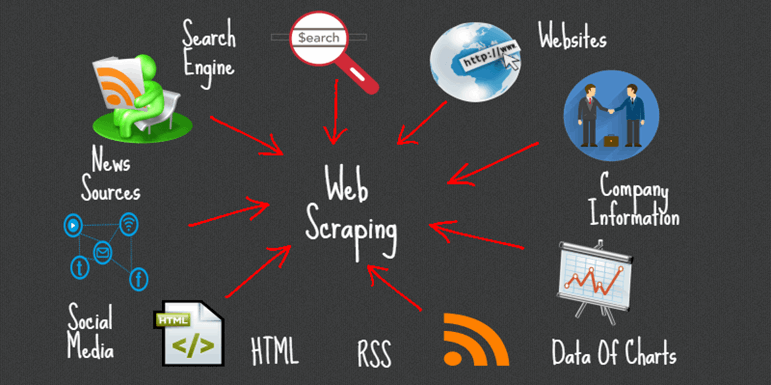 Scraping de sites internet